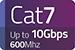 Cavo Cat 7 | S / FTP | RJ45 maschio | RJ45 maschio | 0.5 m | Tondo | LSZH | Grigio | Confezione con finestra