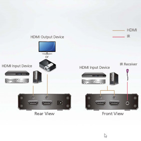 3-Väylä HDMI Kytkin Musta