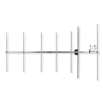 Outdoor TV Antenna | Max. 13 dB Gain | VHF: 174 - 230 MHz