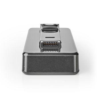 Batterie pour Aspirateur Balai | Compatible avec la Série Nedis® VCCS600